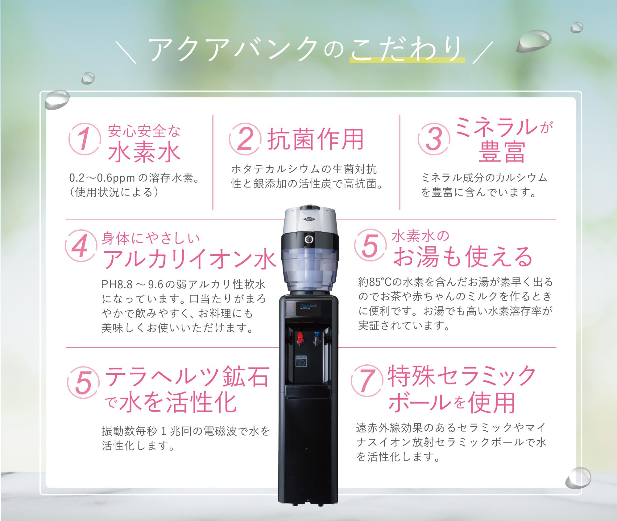 アクアバンク7つのこだわり|ミネラル豊富で安心安全な水素水|身体にやさしいアルカリイオン水など